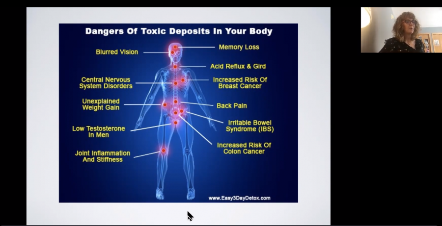 "A diagram of the effects of ""toxins"" on the body."